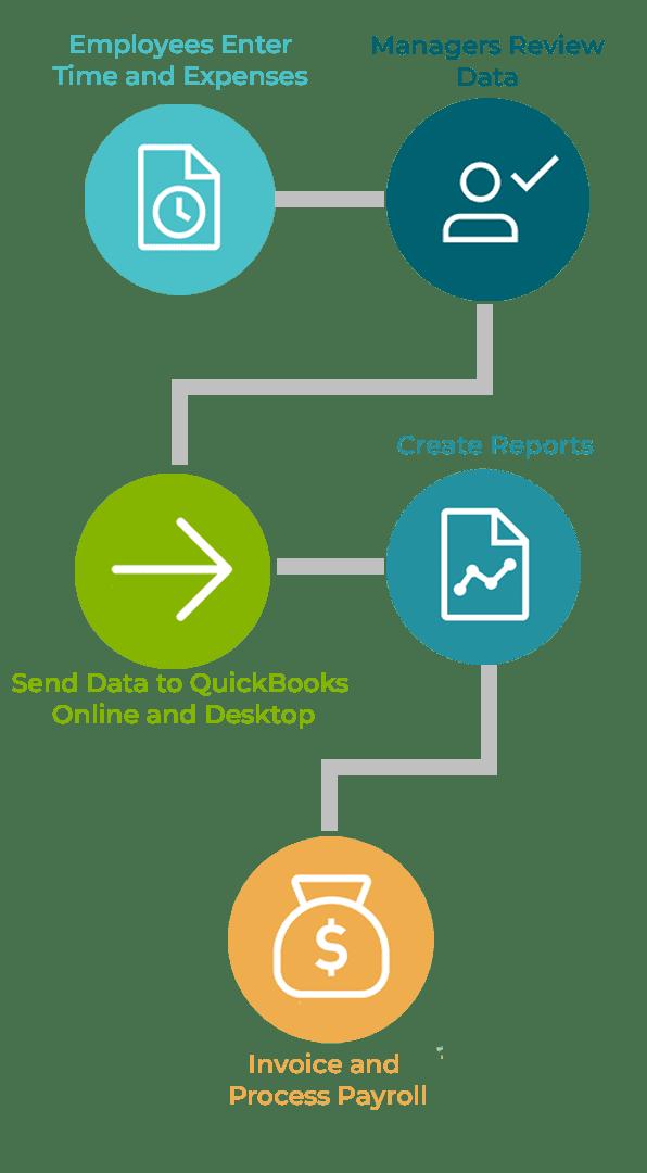 QuickBooks-Flowchart-Mobile-Version-2